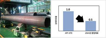 high manganèse steel for lng storage